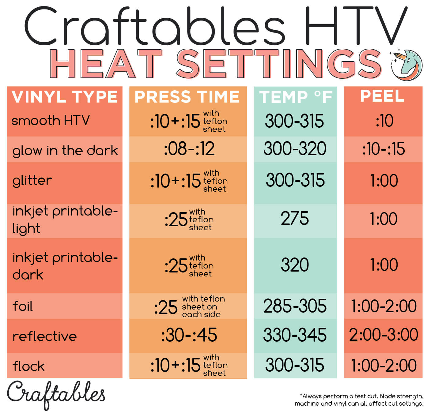 craftables-htv-heat-settings.jpg